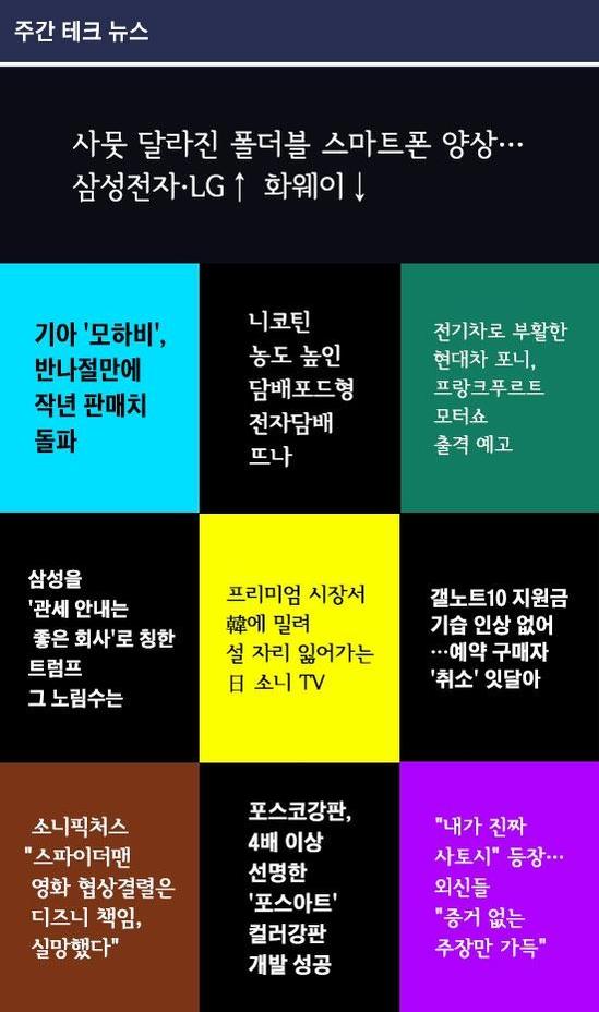 [주간 테크 뉴스] 사뭇 달라진 폴더블 스마트폰 양상… 삼성전자·LG↑ 화웨이↓